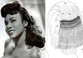 Inventor of weft hair