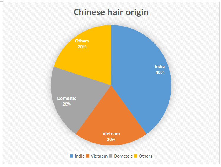 k-hair-chinese-hair