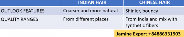 Difference-Indian-hair-vs-Chinese-hair-extensions