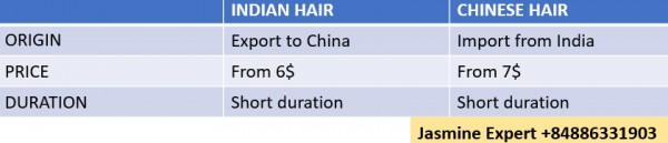 Similarity-Indian-hair-vs-Chinese-hair-extensions