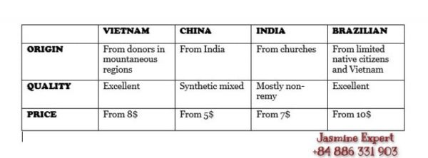 raw-hair-Vietnam-extensions-vs-other-countries