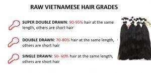 The density of Vietnamese Double Drawn virgin hair