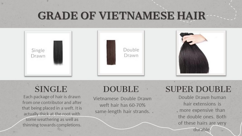 About the grades of Vietnamese Hair.
