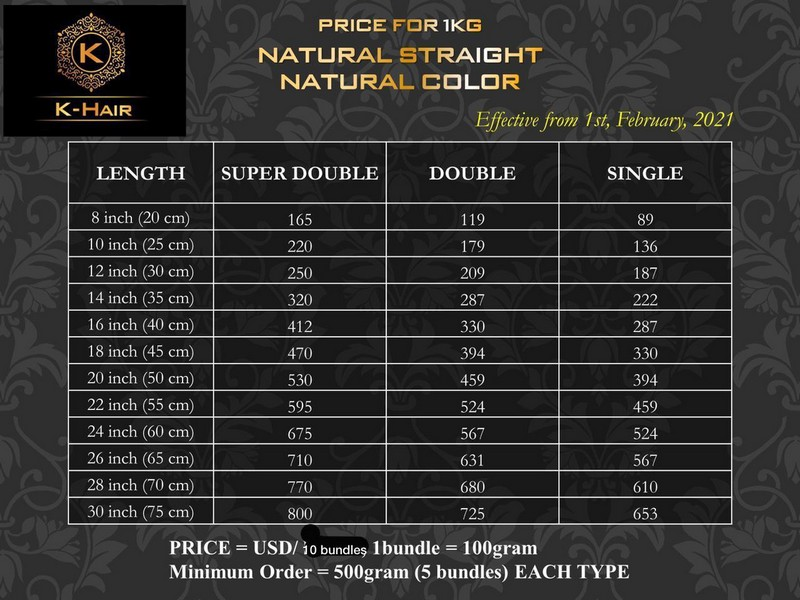 The standard costs from K-Hair Factory