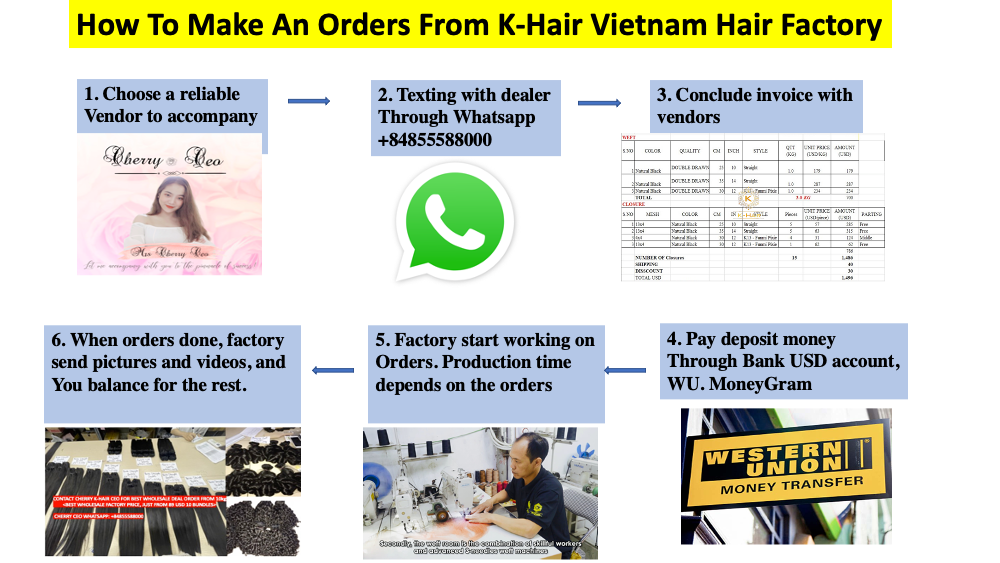 wholesale hair supplier in South Africa2