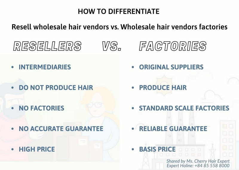 Differentiate-resell-wholesale-hair-vendors-vs-wholesale-hair-vendors-factories
